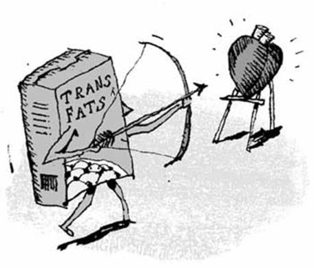 gordura-trans